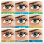 lentes-coloridas-natural-colors-com-grau-ou-sem-grau-D_NQ_NP_119515-MLB25252263446_122016-F
